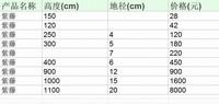 紫藤树的价格:关于紫藤树的价格及相